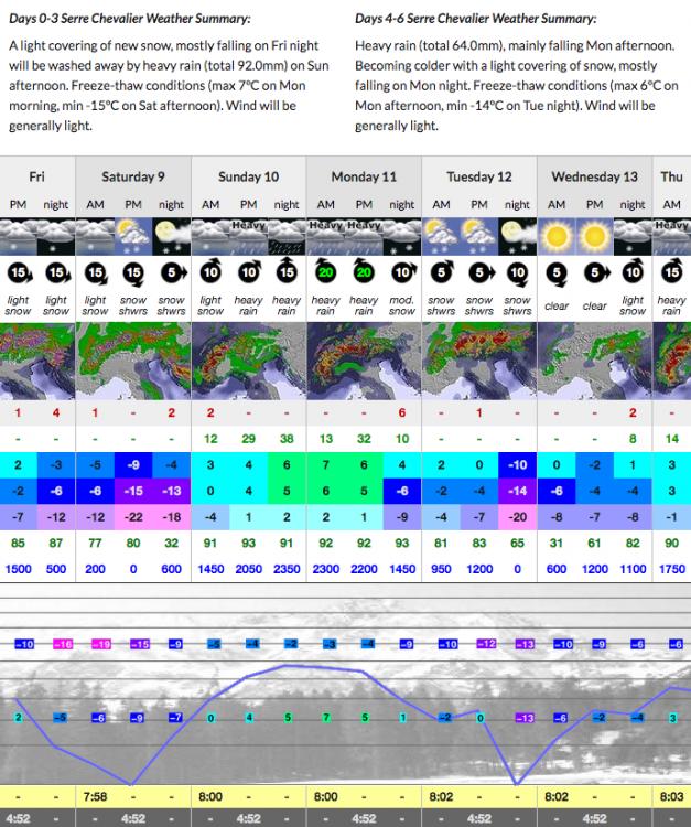 prevision neige 10 11 decembre.jpg